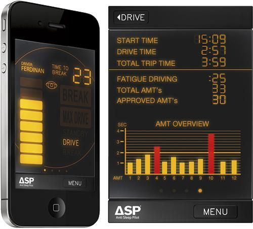 Anti Sleep Pilot iPhone App