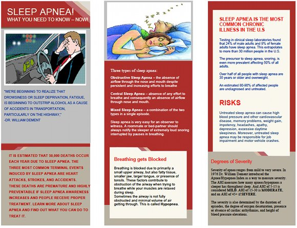 Sleep Apnea! What you need to know - NOW! Brochure, page 1