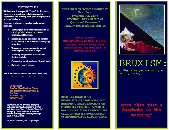 Bruxism Brochure, Gena Eddy
