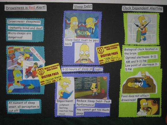 Maritza Urquiza and Jeffrey Garcia's Simpsons poster
